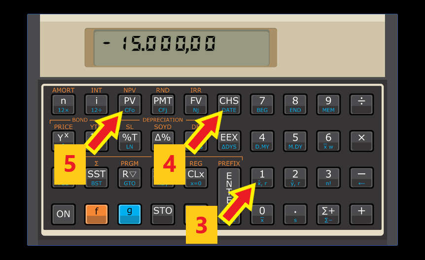 calculando juros compostos na calculadora HP12c passo 2 - Juros Compostos - O Que São? Para Que Servem? Como Calcular?