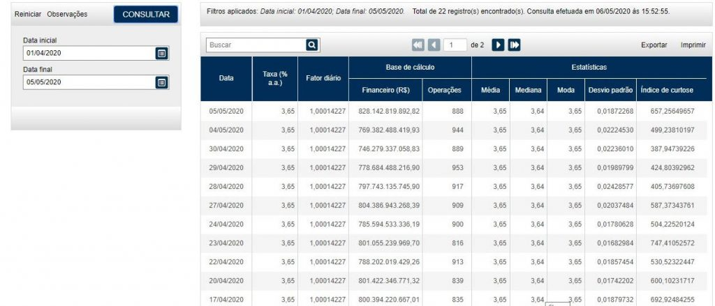 imagem da ferramenta do banco central para consulta da taxa Seli 1024x439 - Taxa Selic - O Que É? Para Que Serve?