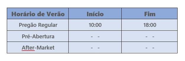 horário de fucionamento da bolsa tabela after marketing fracionário horário de verão - Horário De Funcionamento Da Bolsa de Valores B3 – Confira Os Detalhes.